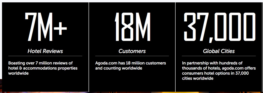 Agoda stats in Singapore